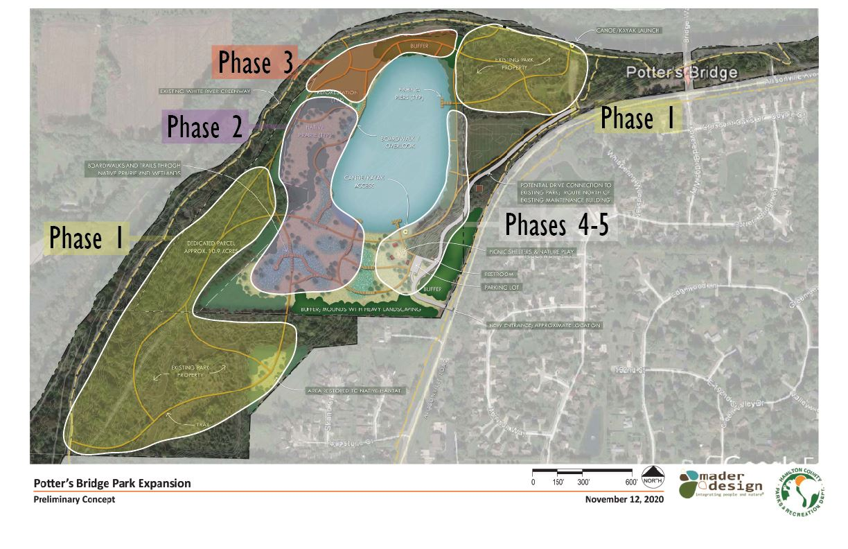 Potter's Bridge Park Expansion Master Plan and Phases Page 2